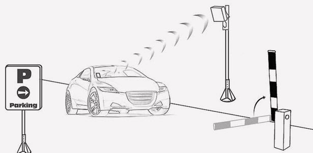 Automated Vehicle Entry System Bangalore| Automat.co.in